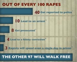 jailed-rapists