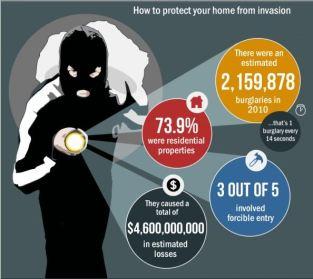 home-invasion